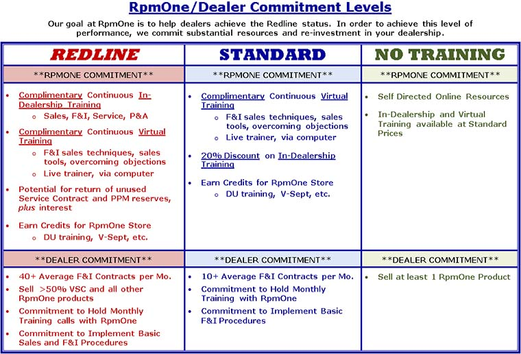templates for contracts